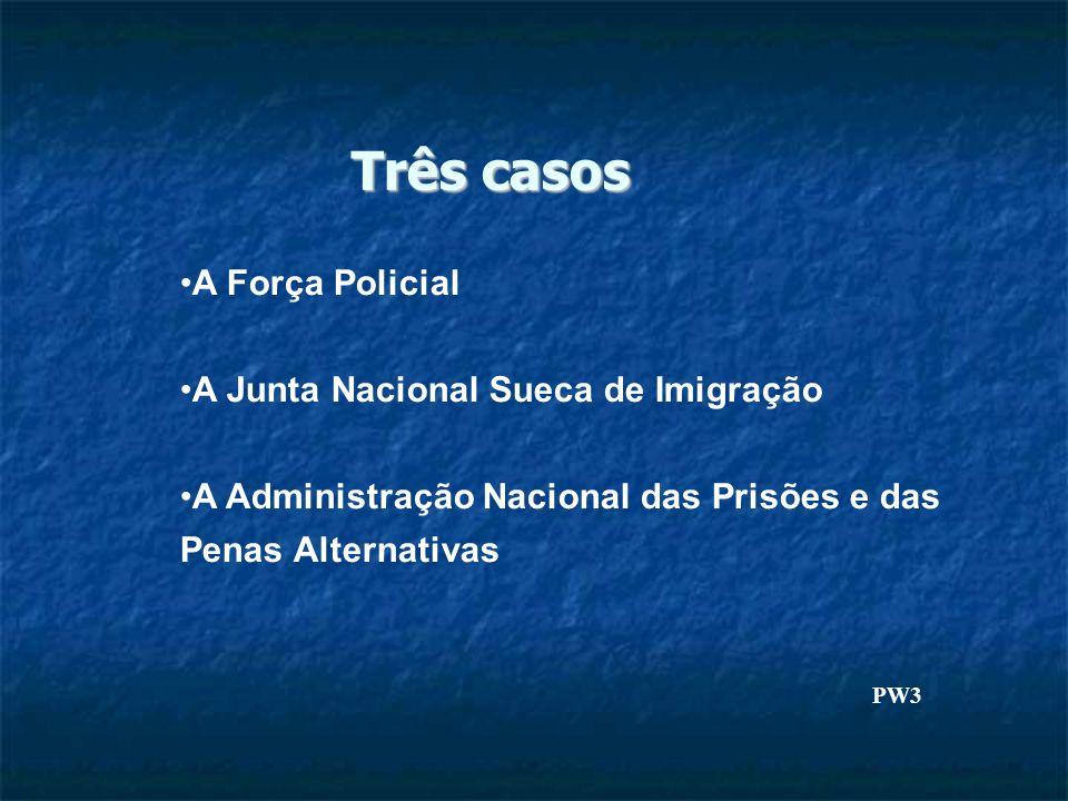 Três casos Três casos A Força Policial A Junta Nacional Sueca de Imigração A Administração Nacional das Prisões e das Penas Alternativas PW3