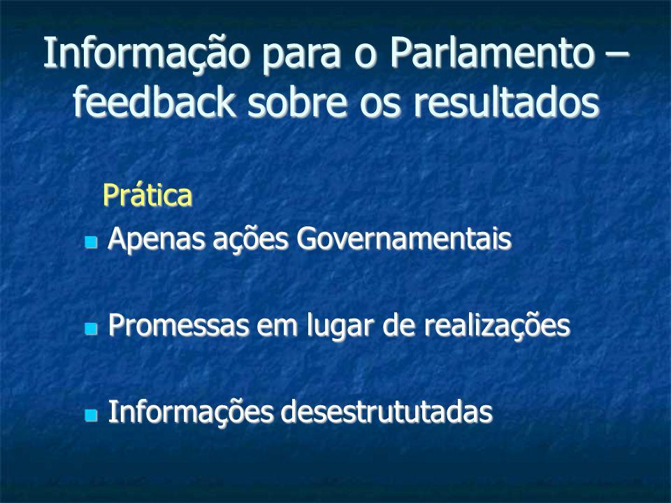 Informação para o Parlamento – feedback sobre os resultados Prática Prática Apenas ações Governamentais Apenas ações Governamentais Promessas em lugar de realizações Promessas em lugar de realizações Informações desestrututadas Informações desestrututadas