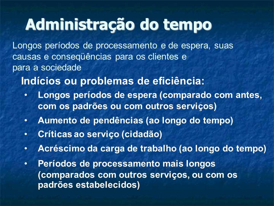 Administração do tempo Longos períodos de espera (comparado com antes, com os padrões ou com outros serviços) Aumento de pendências (ao longo do tempo