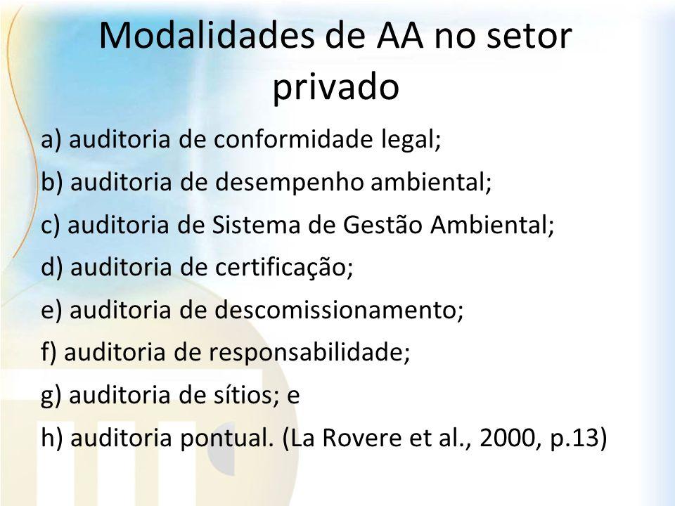 Modalidades de AA no setor privado a) auditoria de conformidade legal; b) auditoria de desempenho ambiental; c) auditoria de Sistema de Gestão Ambient
