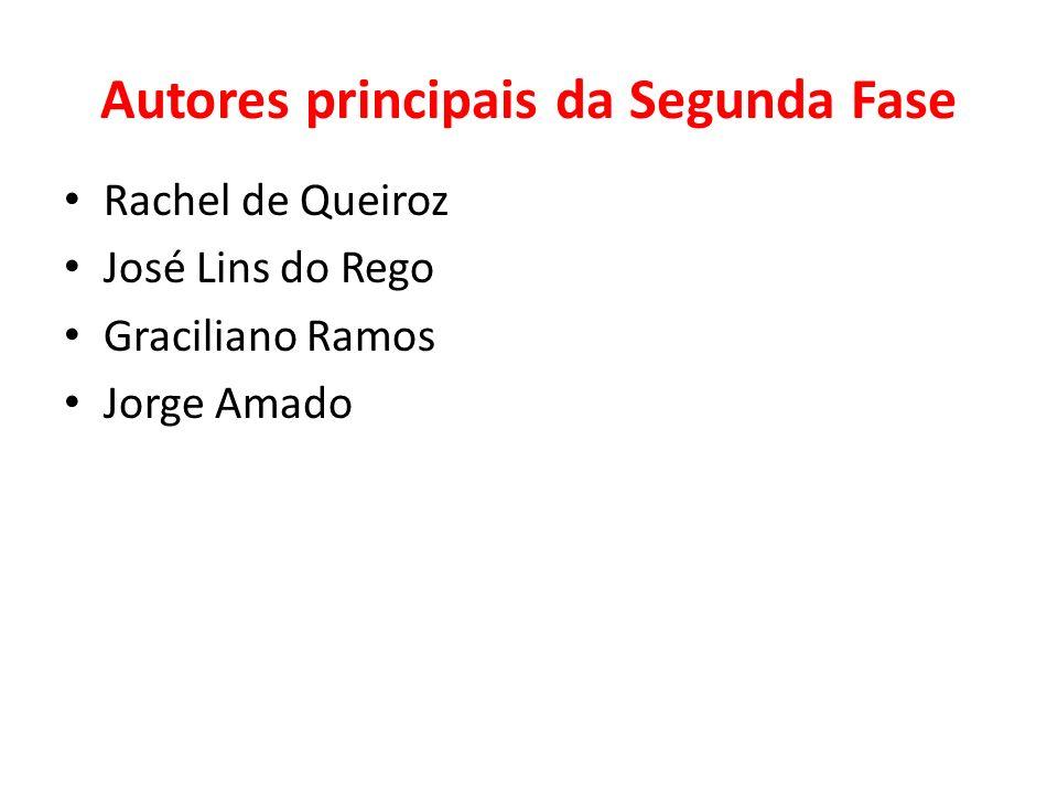 Autores principais da Segunda Fase Rachel de Queiroz José Lins do Rego Graciliano Ramos Jorge Amado