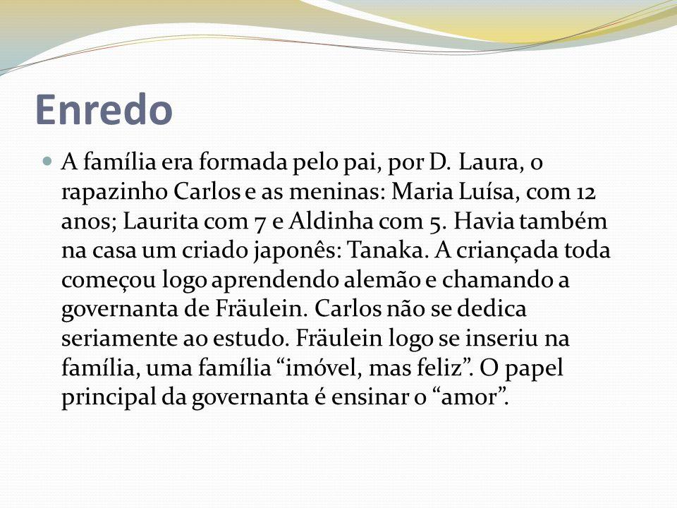 Enredo A família era formada pelo pai, por D. Laura, o rapazinho Carlos e as meninas: Maria Luísa, com 12 anos; Laurita com 7 e Aldinha com 5. Havia t