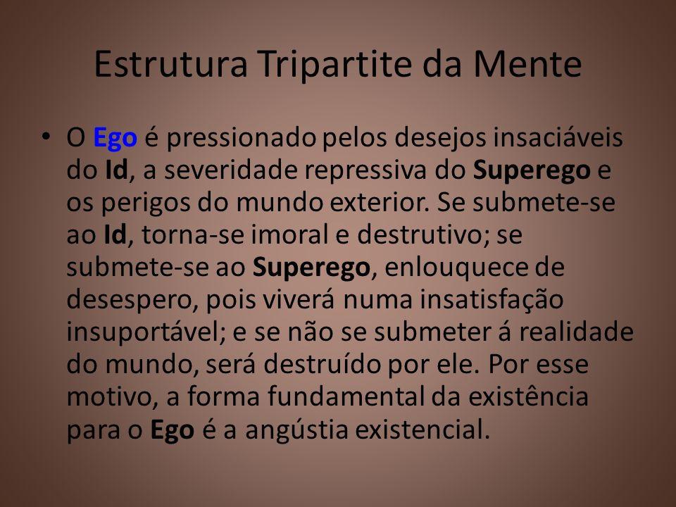 Estrutura Tripartite da Mente O Ego é pressionado pelos desejos insaciáveis do Id, a severidade repressiva do Superego e os perigos do mundo exterior.