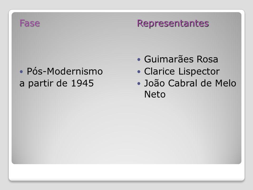 Fase Pós-Modernismo a partir de 1945Representantes Guimarães Rosa Clarice Lispector João Cabral de Melo Neto