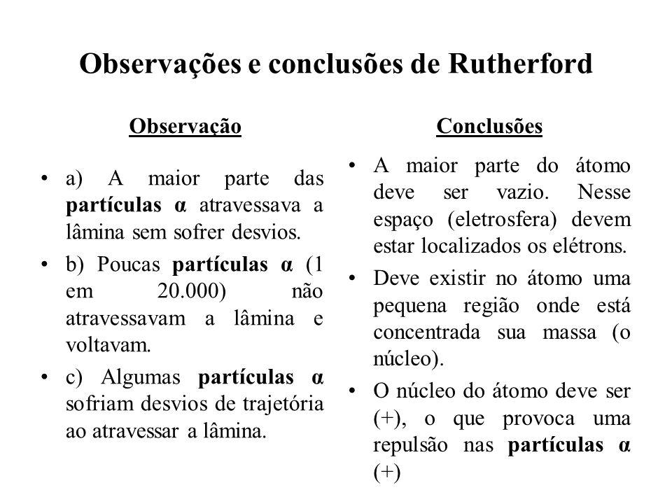 Modelo Atômico de Rutherford Observando as cintilações na tela de ZnS, Rutherford verificou que muitas partículas