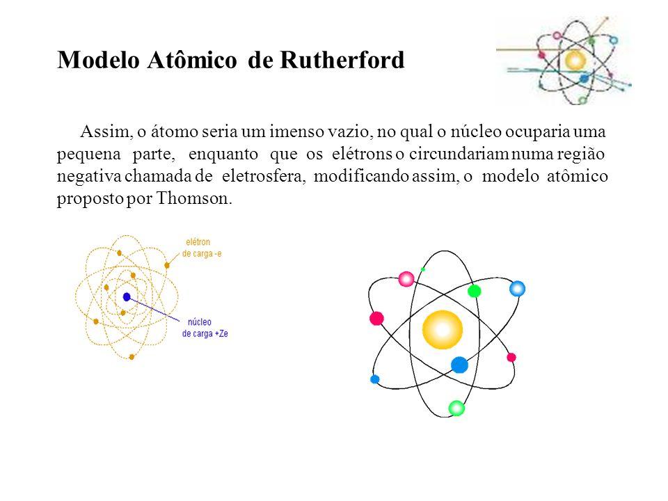 Observações e conclusões de Rutherford Observação a) A maior parte das partículas α atravessava a lâmina sem sofrer desvios. b) Poucas partículas α (1