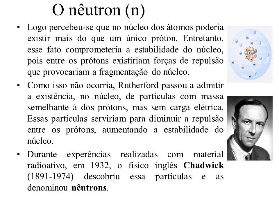 Modelo Atômico de Rutherford Assim, o átomo seria um imenso vazio, no qual o núcleo ocuparia uma pequena parte, enquanto que os elétrons o circundaria
