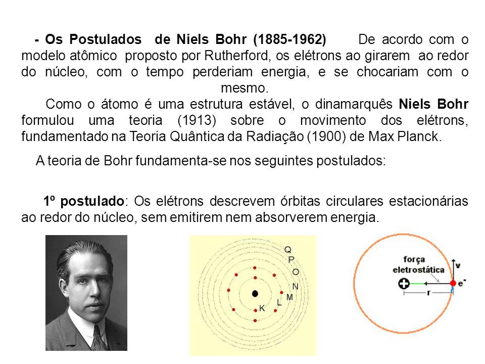 O nêutron (n) Logo percebeu-se que no núcleo dos átomos poderia existir mais do que um único próton. Entretanto, esse fato comprometeria a estabilidad