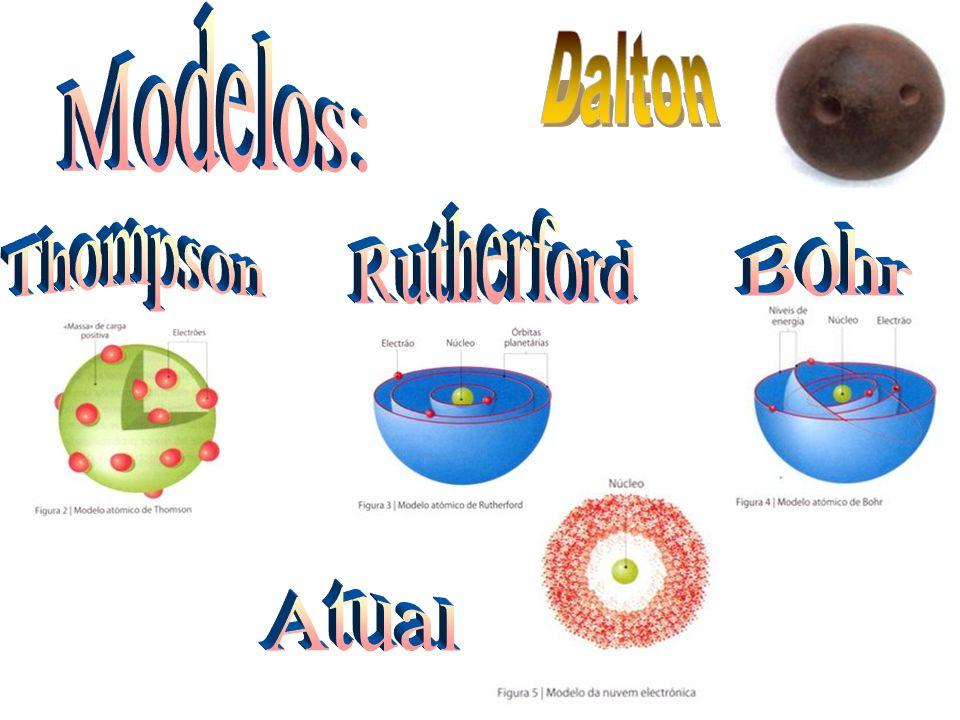 2º postulado ( de Niels Bohr) : Fornecendo energia (elétrica, térmica,....) a um átomo, um ou mais elétrons a absorvem e saltam para níveis mais afast