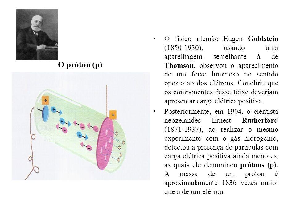 Modelo Atômico de Thomson O átomo é maciço e constituído por um fluído com carga elétrica positiva, no qual estão dispersos os elétrons. Como um todo,