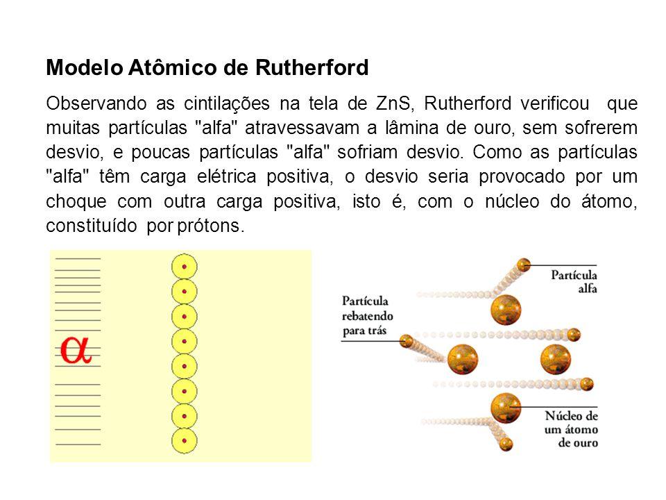 A experiência de Rutherford (1911) Rutherford bombardeou uma fina lâmina de ouro (0,0001 mm) com partículas