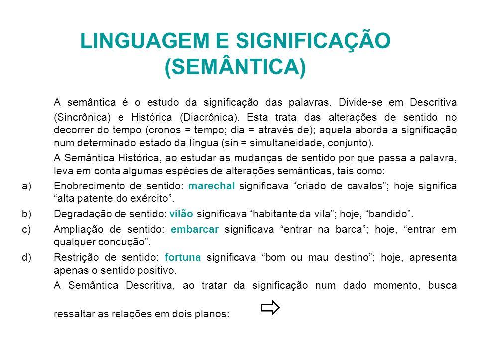 LINGUAGEM E SIGNIFICAÇÃO (SEMÂNTICA) A semântica é o estudo da significação das palavras. Divide-se em Descritiva (Sincrônica) e Histórica (Diacrônica