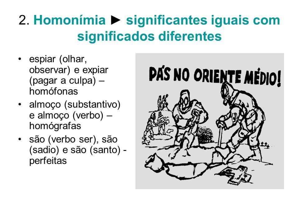 2. Homonímia significantes iguais com significados diferentes espiar (olhar, observar) e expiar (pagar a culpa) – homófonas almoço (substantivo) e alm