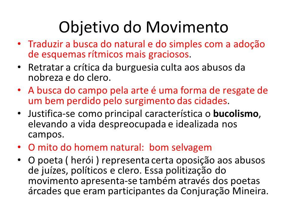 Objetivo do Movimento Traduzir a busca do natural e do simples com a adoção de esquemas rítmicos mais graciosos. Retratar a crítica da burguesia culta