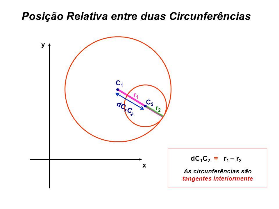 Posição Relativa entre duas Circunferências x y r1r1 dC 1 C 2 = r 1 – r 2 As circunferências são tangentes interiormente C1C1 C2C2 dC 1 C 2 r2r2
