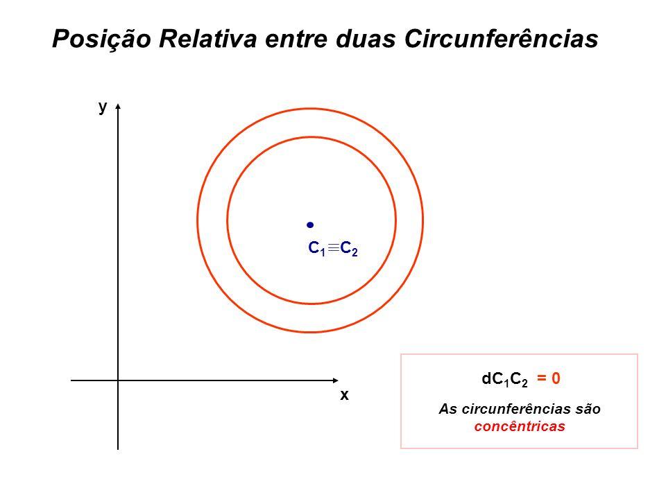 Posição Relativa entre duas Circunferências x y dC 1 C 2 = 0 As circunferências são concêntricas C1C1 C2C2