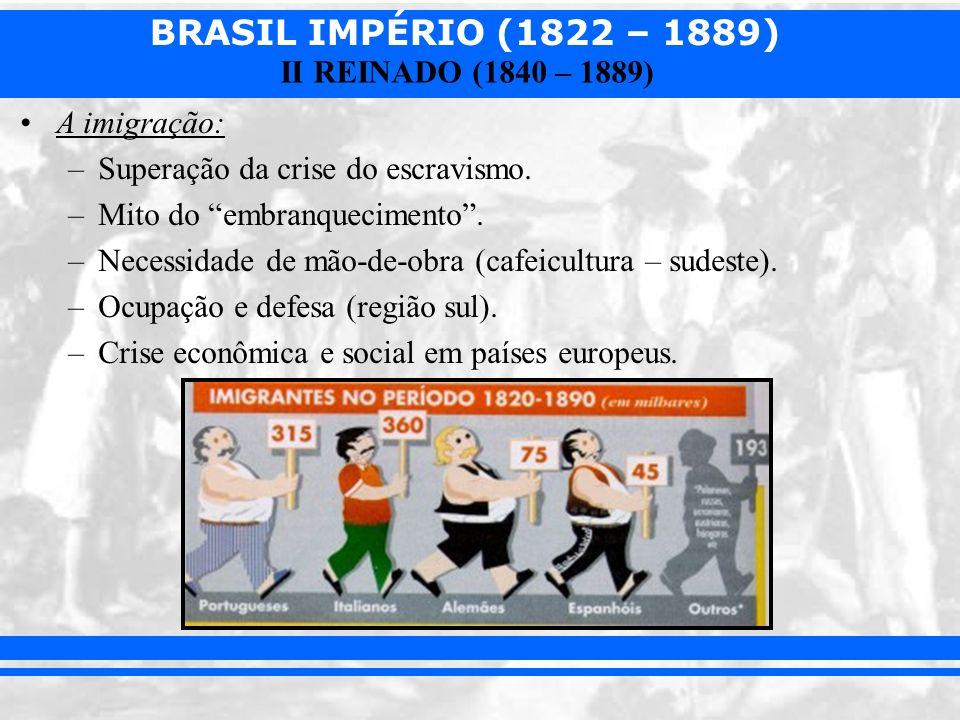 BRASIL IMPÉRIO (1822 – 1889) II REINADO (1840 – 1889) A imigração: –Superação da crise do escravismo. –Mito do embranquecimento. –Necessidade de mão-d