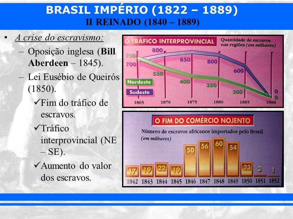 BRASIL IMPÉRIO (1822 – 1889) II REINADO (1840 – 1889) A crise do escravismo: –Oposição inglesa (Bill Aberdeen – 1845). –Lei Eusébio de Queirós (1850).