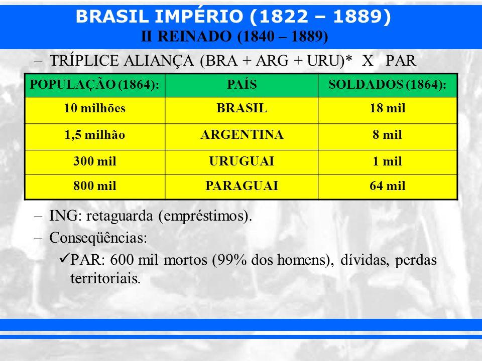 BRASIL IMPÉRIO (1822 – 1889) II REINADO (1840 – 1889) O MASSACRE DA POPULAÇÃO PARAGUAIA População no começo da guerra800 mil População morta durante a guerra606 mil (75,75%) População após a guerra194 mil (24,25%) Homens sobreviventes14 mil (1,75%) Mulheres sobreviventes180 mil (22,5%) Homens sobreviventes menores de 10 anos9800 (1,225%) Homens sobreviventes até 20 anos2100 (0,2625%) Homens sobreviventes maiores de 20 anos2100 (0,2625%)