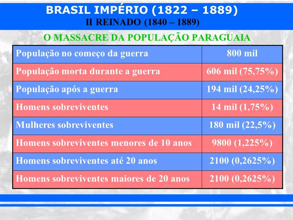 BRASIL IMPÉRIO (1822 – 1889) II REINADO (1840 – 1889) O MASSACRE DA POPULAÇÃO PARAGUAIA População no começo da guerra800 mil População morta durante a