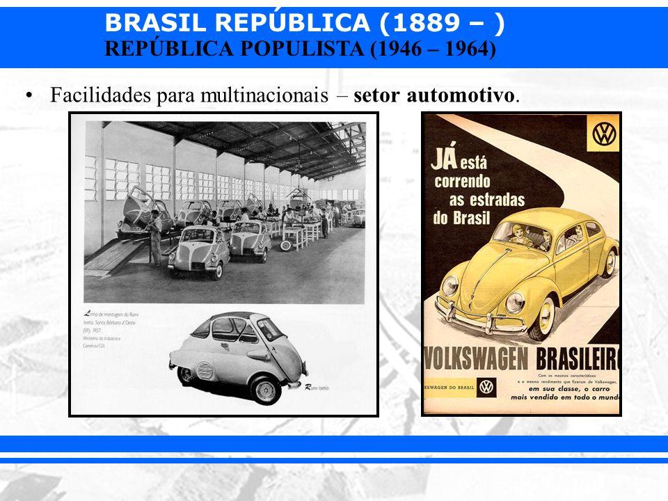 BRASIL REPÚBLICA (1889 – ) REPÚBLICA POPULISTA (1946 – 1964) Facilidades para multinacionais – setor automotivo.