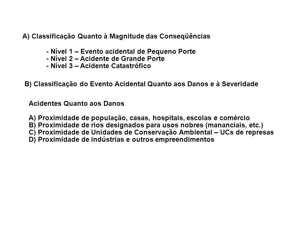 A) Classificação Quanto à Magnitude das Conseqüências - Nível 1 – Evento acidental de Pequeno Porte - Nível 2 – Acidente de Grande Porte - Nível 3 – A