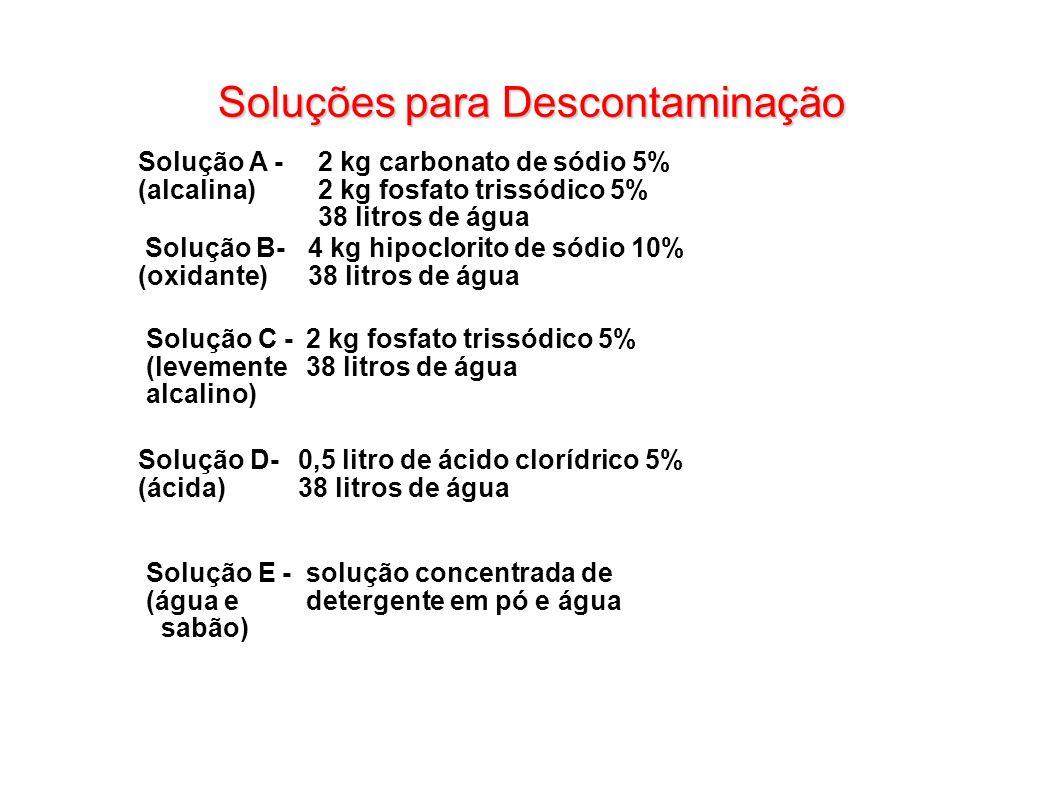 Soluções para Descontaminação Solução A - 2 kg carbonato de sódio 5% (alcalina) 2 kg fosfato trissódico 5% 38 litros de água Solução B- 4 kg hipoclori