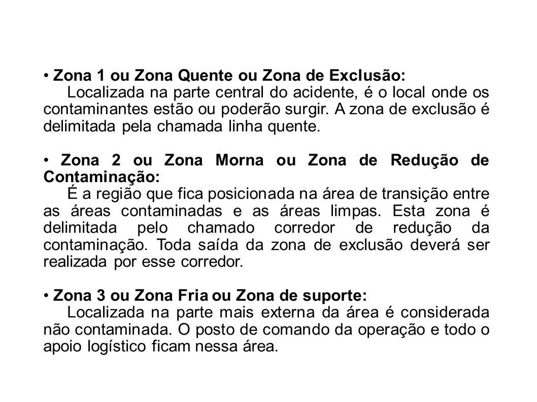 Zona 1 ou Zona Quente ou Zona de Exclusão: Localizada na parte central do acidente, é o local onde os contaminantes estão ou poderão surgir. A zona de
