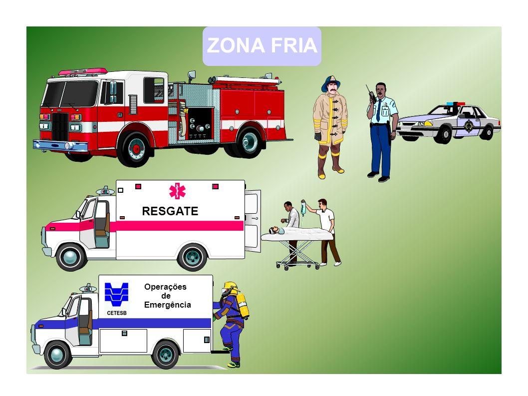 Operações de Emergência RESGATE ZONA FRIA