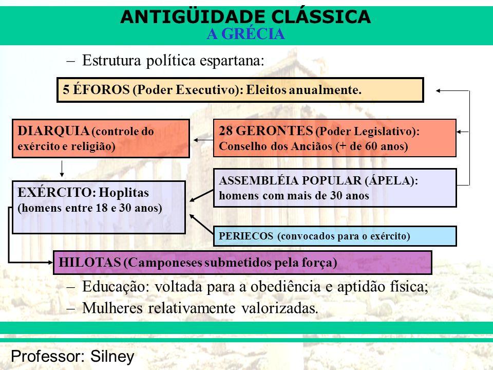ANTIGÜIDADE CLÁSSICA Professor: Silney A GRÉCIA –Estrutura política espartana: –Educação: voltada para a obediência e aptidão física; –Mulheres relati