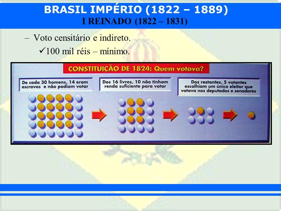 BRASIL IMPÉRIO (1822 – 1889) I REINADO (1822 – 1831) Confederação do Equador (1824): –Revolta separatista, urbana, republicana e popular.