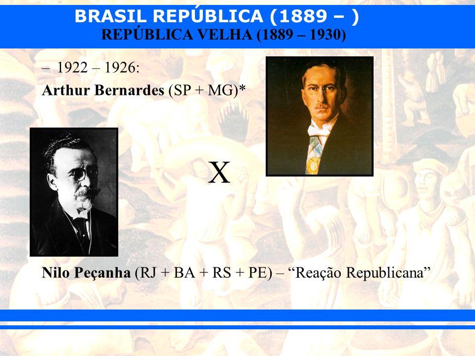 BRASIL REPÚBLICA (1889 – ) REPÚBLICA VELHA (1889 – 1930) –1922 – 1926: Arthur Bernardes (SP + MG)* X Nilo Peçanha (RJ + BA + RS + PE) – Reação Republi