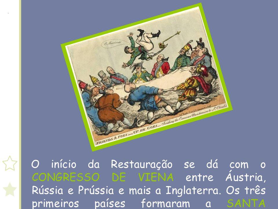 Obs: 1)A situação da Itália pós-1815 a Itália estava dividida em 7 regiões: REINO SARDO PIEMONTÊS, independente e governado por liberais; REINO LOMBARDO-VÊNETO anexado à Áustria; região dos ESTADOS PONTIFICAIS ou REGIÃO ROMANA (pertencente a Igreja Católica); REINO DE NÁPOLES ou das DUAS SICÍLIAS, governado por príncipes espanhóis da família dos Bourbons; ducados governados por príncipes austríacos: PARMA, MÓDENA e TOSCANA.