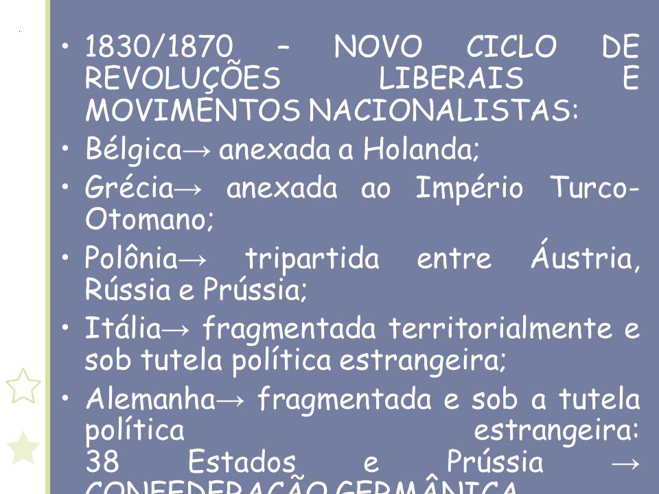 - JOVEM ITÁLIA ou MAZZINISMO formado pela pequena burguesia republicana identificada com questões sociais (norte).