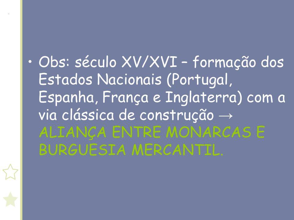 UNIFICAÇÃO ALEMÃ (1834-71)