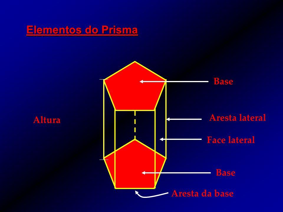 Elementos do Prisma Base Aresta da base Aresta lateral Face lateral Altura