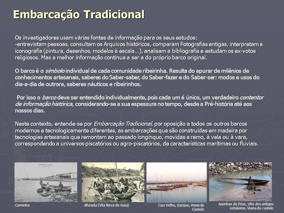 CaminhaAfurada (Vila Nova de Gaia) Embarcação Tradicional Os investigadores usam várias fontes de informação para os seus estudos: -entrevistam pessoa