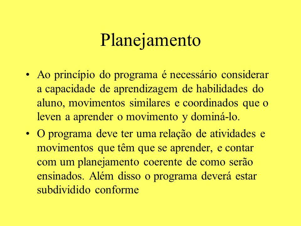 Planejamento Ao princípio do programa é necessário considerar a capacidade de aprendizagem de habilidades do aluno, movimentos similares e coordinados
