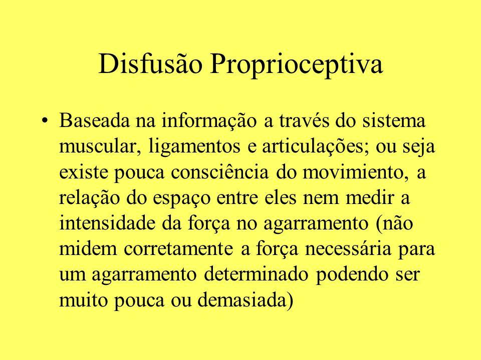 Disfusão Proprioceptiva Baseada na informação a través do sistema muscular, ligamentos e articulações; ou seja existe pouca consciência do movimiento,