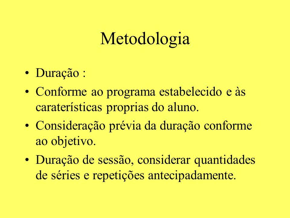 Metodologia Duração : Conforme ao programa estabelecido e às caraterísticas proprias do aluno. Consideração prévia da duração conforme ao objetivo. Du