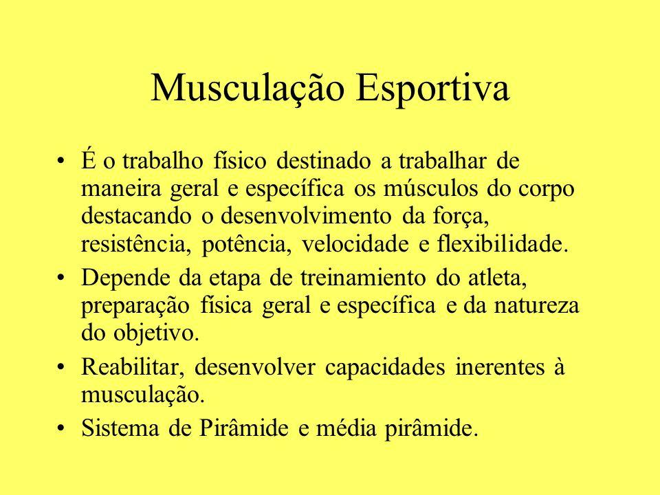 Musculação Esportiva É o trabalho físico destinado a trabalhar de maneira geral e específica os músculos do corpo destacando o desenvolvimento da forç
