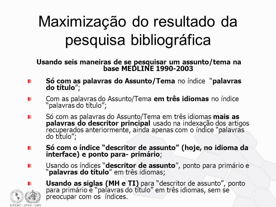 Maximização do resultado da pesquisa bibliográfica Usando seis maneiras de se pesquisar um assunto/tema na base MEDLINE 1990-2003 Só com as palavras d