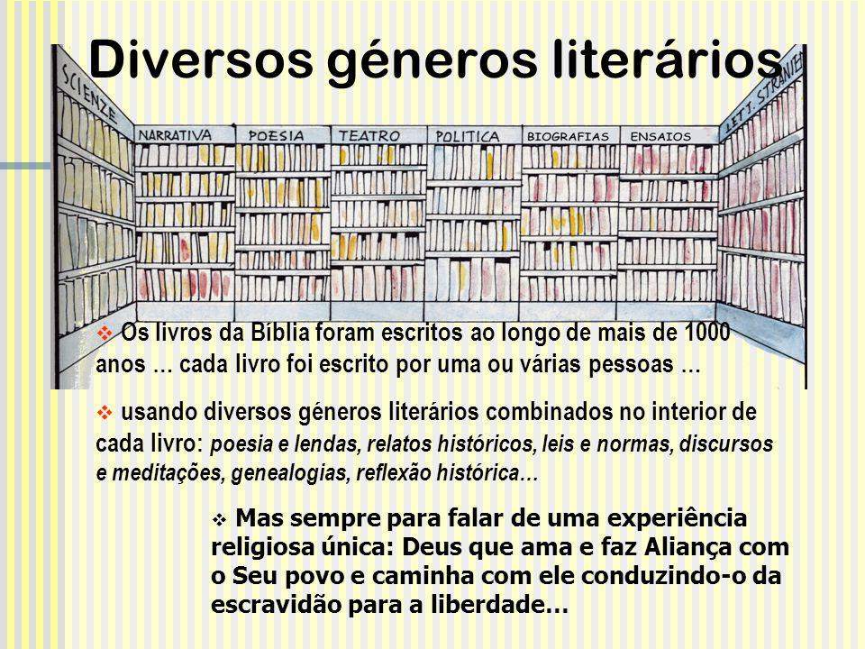 Os livros da Bíblia foram escritos ao longo de mais de 1000 anos … cada livro foi escrito por uma ou várias pessoas … usando diversos géneros literári