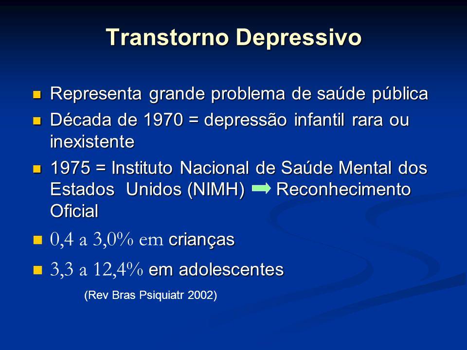 Transtorno Depressivo Representa grande problema de saúde pública Representa grande problema de saúde pública Década de 1970 = depressão infantil rara