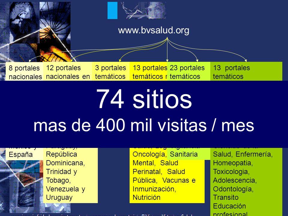 www.bvsalud.org 8 portales nacionales certificados: Argentina, Brasil, Colombia, Cuba, Honduras, Perú, México y España 12 portales nacionales en desar