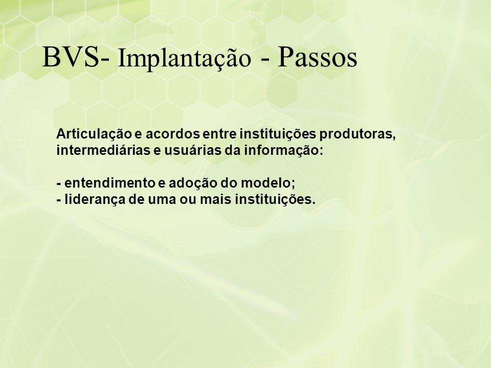 BVS- Implantação - Passos Articulação e acordos entre instituições produtoras, intermediárias e usuárias da informação: - entendimento e adoção do mod