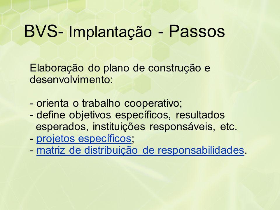 BVS- Implantação - Passos Elaboração do plano de construção e desenvolvimento: - orienta o trabalho cooperativo; - define objetivos específicos, resul