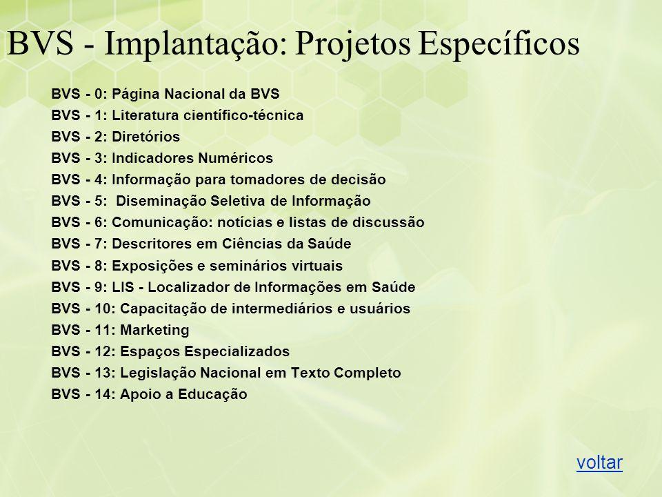 BVS - Implantação: Projetos Específicos BVS - 0: Página Nacional da BVS BVS - 1: Literatura científico-técnica BVS - 2: Diretórios BVS - 3: Indicadore