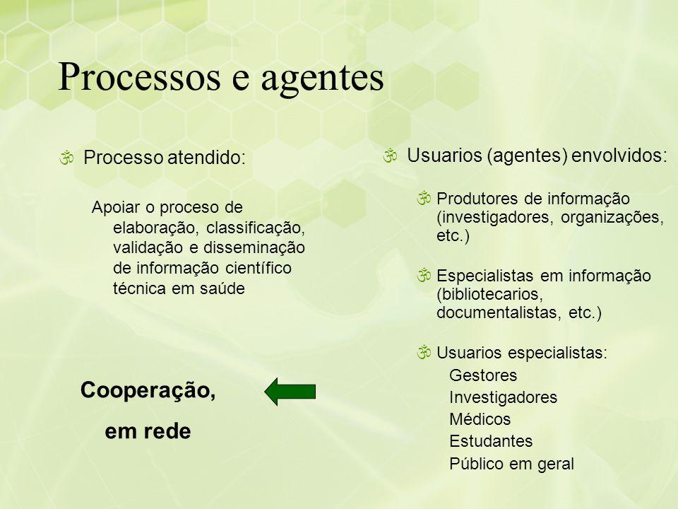 Processos e agentes \Processo atendido: Apoiar o proceso de elaboração, classificação, validação e disseminação de informação científico técnica em sa