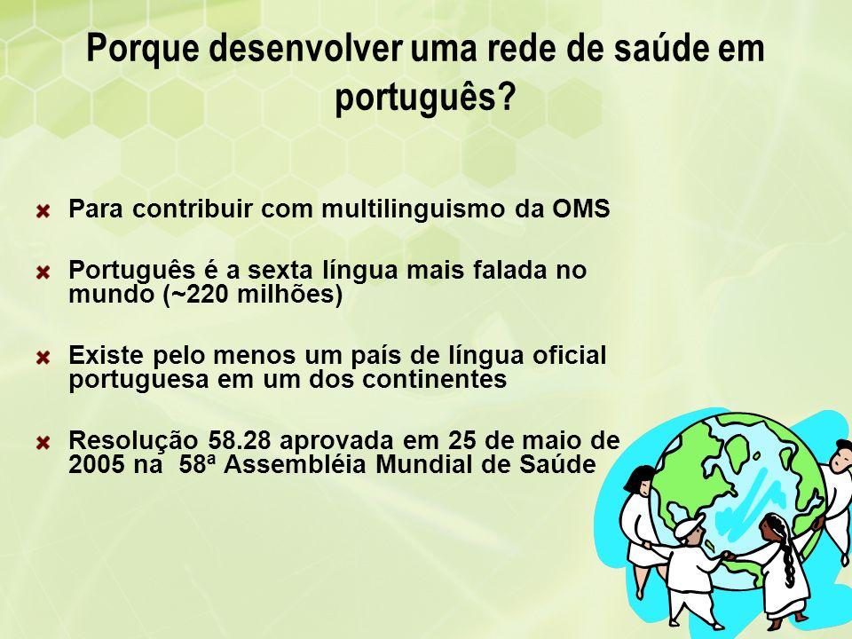 Porque desenvolver uma rede de saúde em português? Para contribuir com multilinguismo da OMS Português é a sexta língua mais falada no mundo (~220 mil